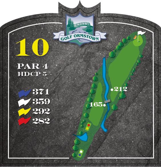 Une carte du Trou #10